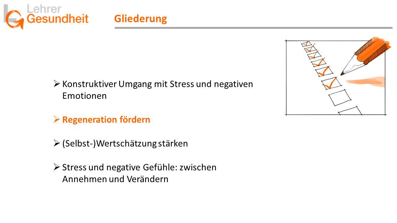 Gliederung  Konstruktiver Umgang mit Stress und negativen Emotionen  Regeneration fördern  (Selbst-)Wertschätzung stärken  Stress und negative Gefühle: zwischen Annehmen und Verändern