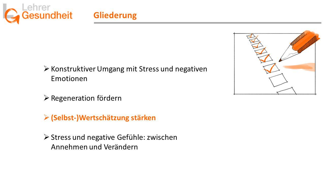 Gliederung  Konstruktiver Umgang mit Stress und negativen Emotionen  Regeneration fördern  (Selbst-)Wertschätzung stärken  Stress und negative Gef