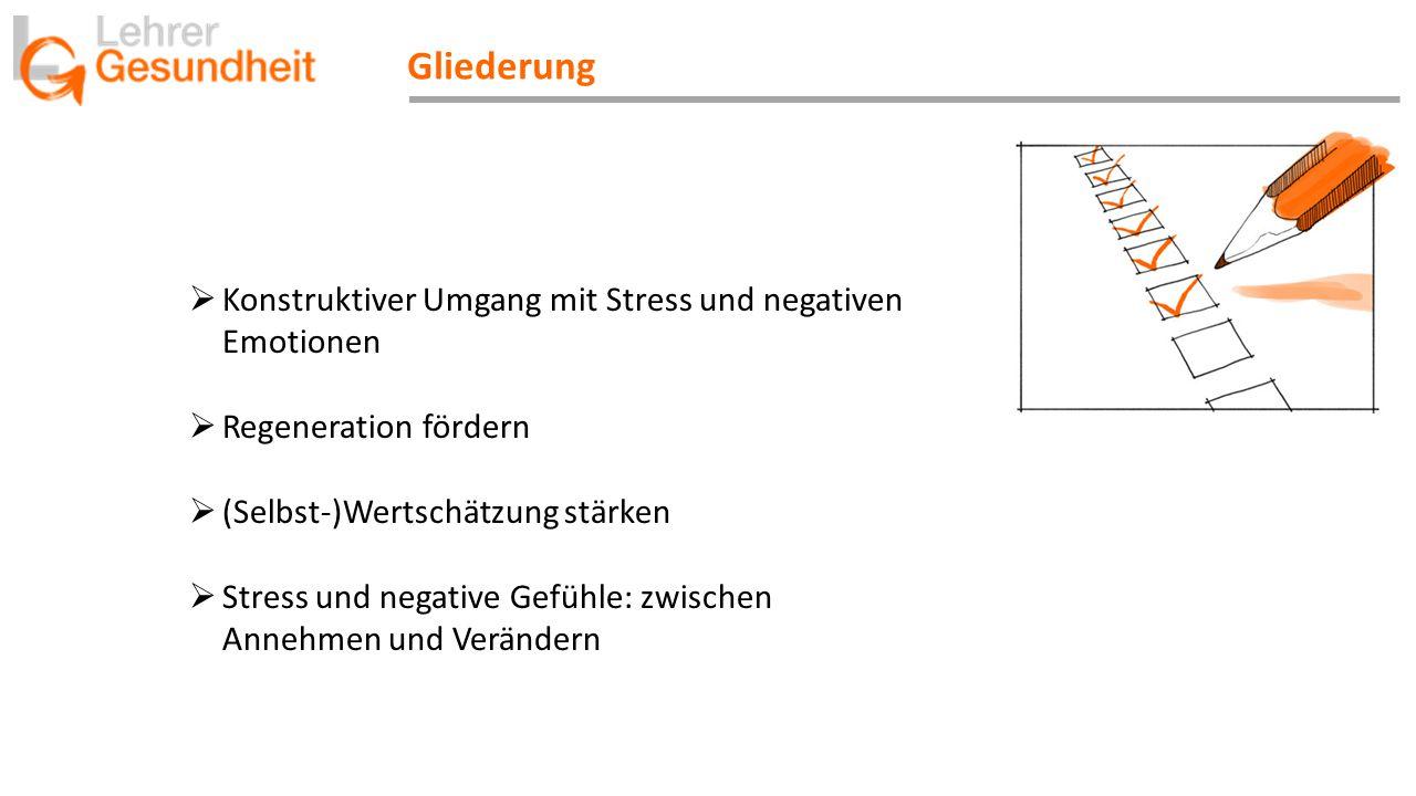 Regeneration & Gesundheit Pausen während der Arbeit Pausen während der Arbeit Ermüdung niedrig hoch 0 2 4 6 8 10 12 Arbeitszeit Grundsatz 2 Der Erholungseffekt ist am Anfang stärker als am Ende einer Pause.