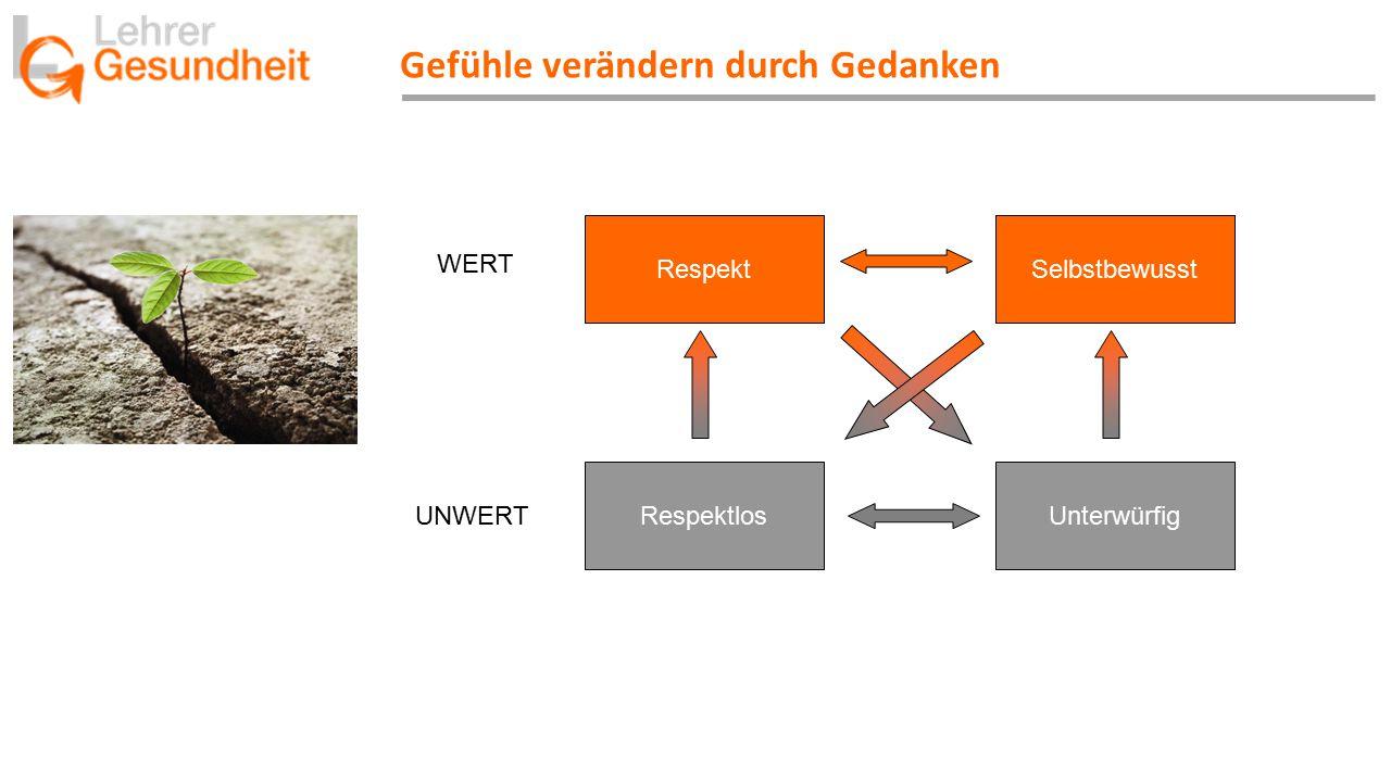 Gefühle verändern durch Gedanken Respekt??? RespektlosUnterwürfig Selbstbewusst WERT UNWERT