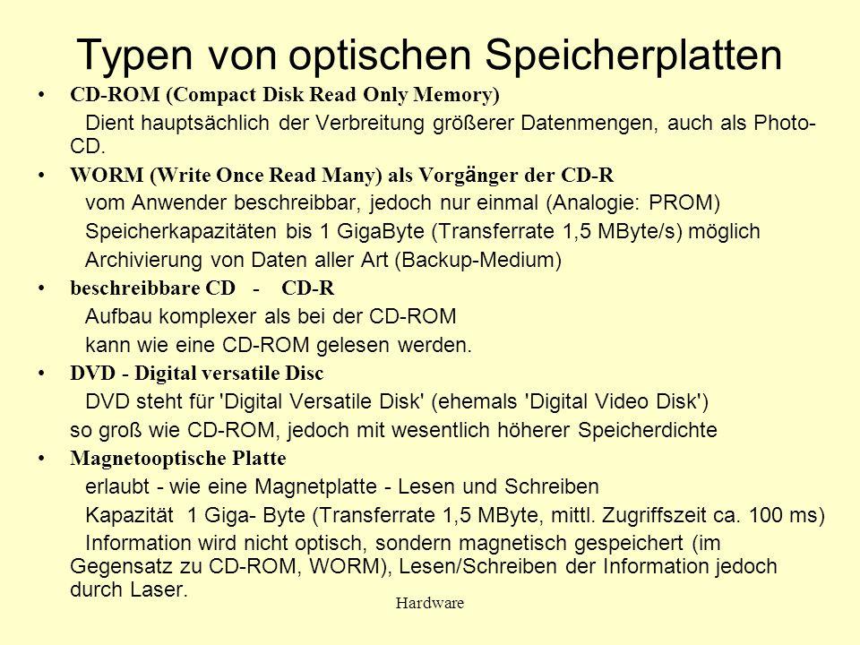Hardware Typen von optischen Speicherplatten CD-ROM (Compact Disk Read Only Memory) Dient hauptsächlich der Verbreitung größerer Datenmengen, auch als
