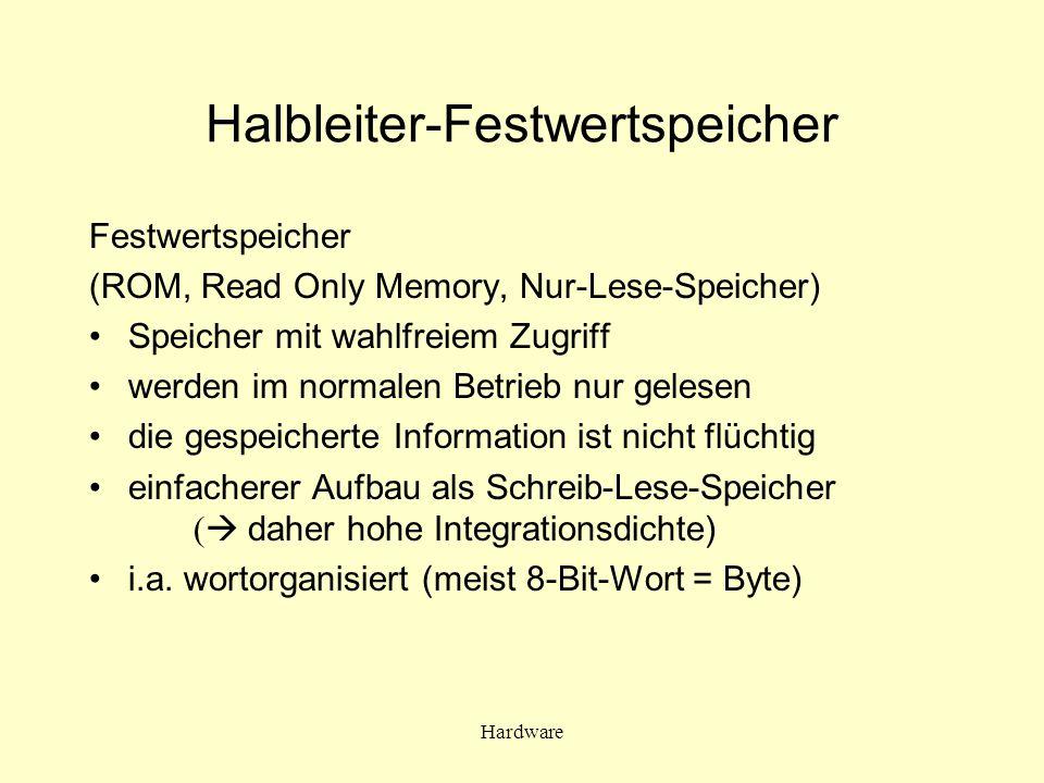 Hardware Halbleiter-Festwertspeicher Festwertspeicher (ROM, Read Only Memory, Nur-Lese-Speicher) Speicher mit wahlfreiem Zugriff werden im normalen Be