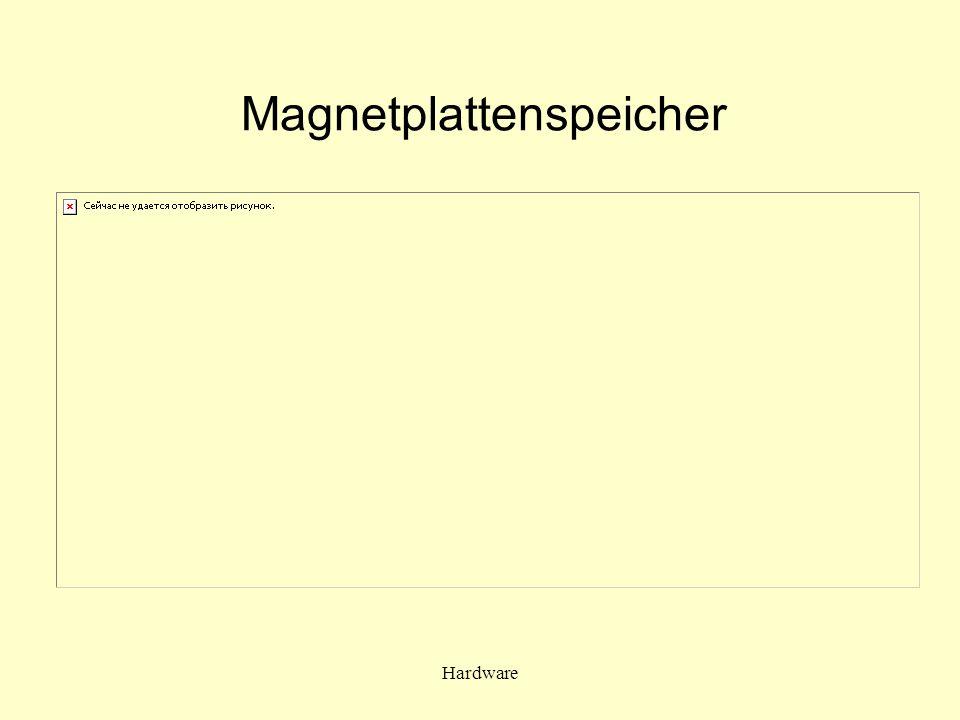 Hardware Magnetplattenspeicher