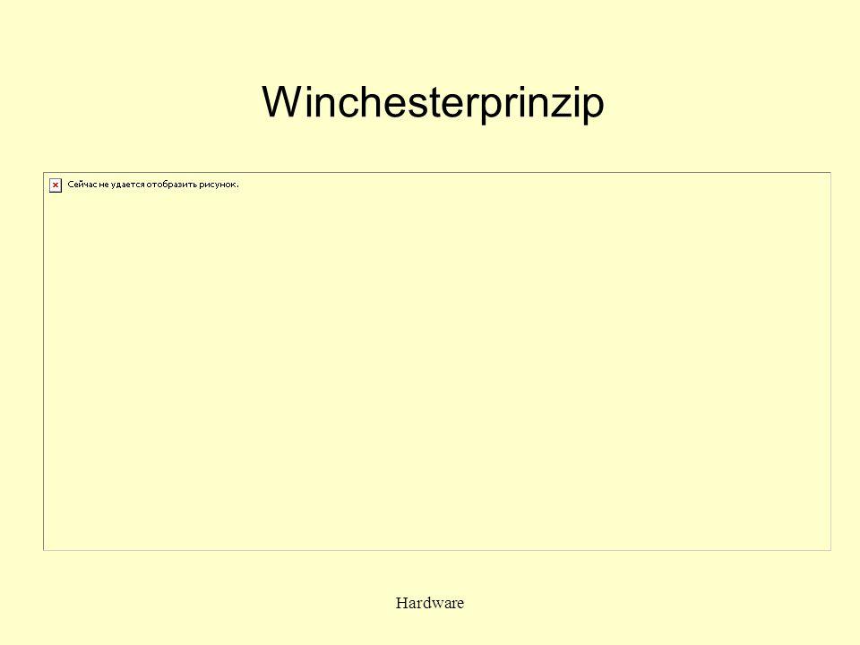 Hardware Winchesterprinzip