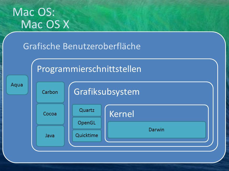 Mac OS: Mac OS X Programmierschnittstellen CarbonCocoaJava Grafiksubsystem QuartzOpenGLQuicktime Kernel Darwin Grafische Benutzeroberfläche Aqua