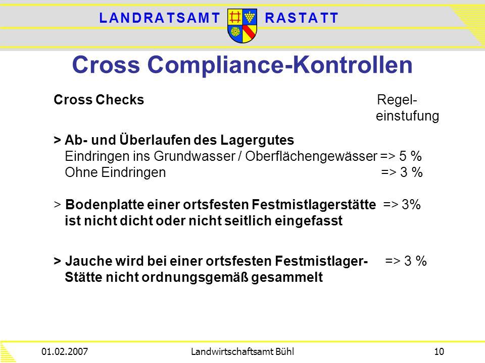 L A N D R A T S A M TL A N D R A T S A M TR A S T A T TR A S T A T T 01.02.2007Landwirtschaftsamt Bühl10 Cross Compliance-Kontrollen Cross Checks Rege