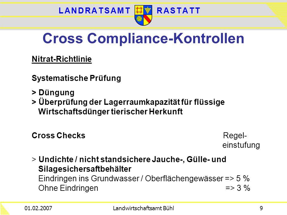 L A N D R A T S A M TL A N D R A T S A M TR A S T A T TR A S T A T T 01.02.2007Landwirtschaftsamt Bühl9 Cross Compliance-Kontrollen Nitrat-Richtlinie