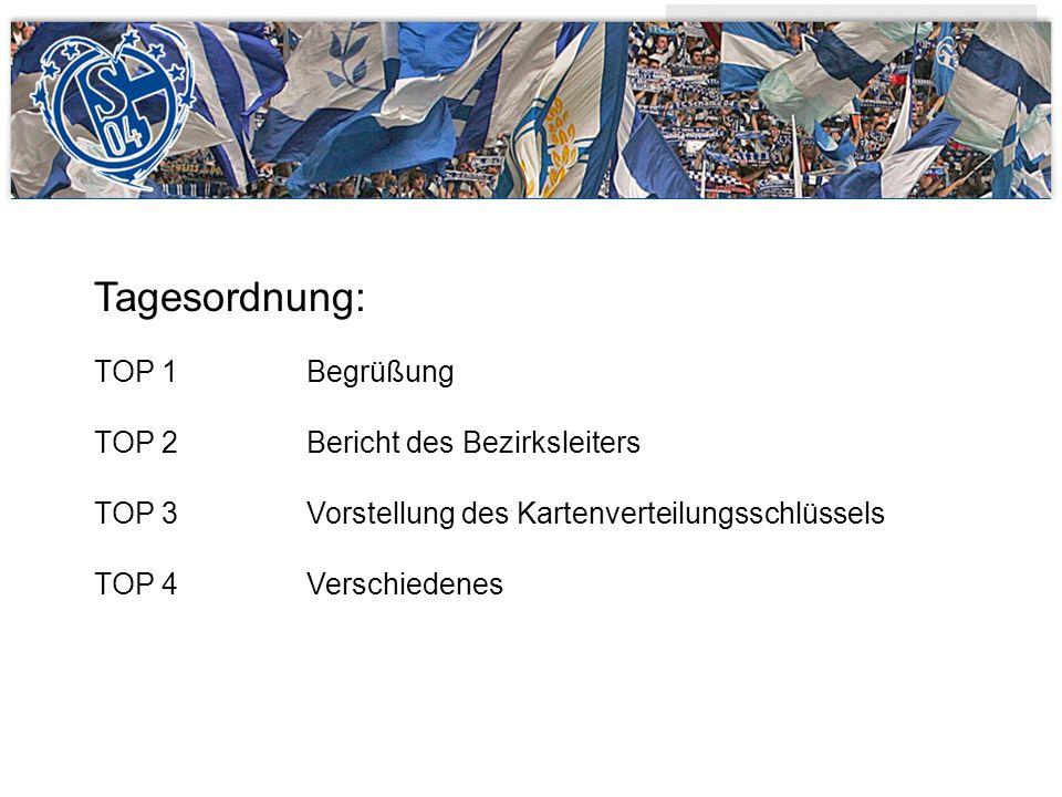 Kartenverteilung Saison 2007/2008 Bezirk 11 Bezirksversammlung 13.04.2007