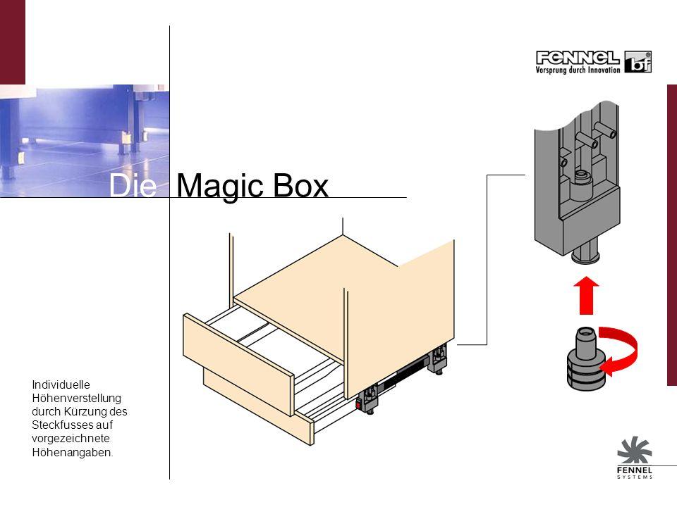 Die Magic Box