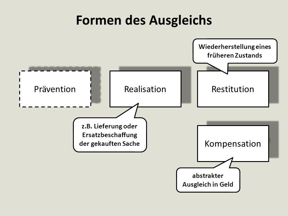 Formen des Ausgleichs Realisation Kompensation Prävention Restitution z.B.