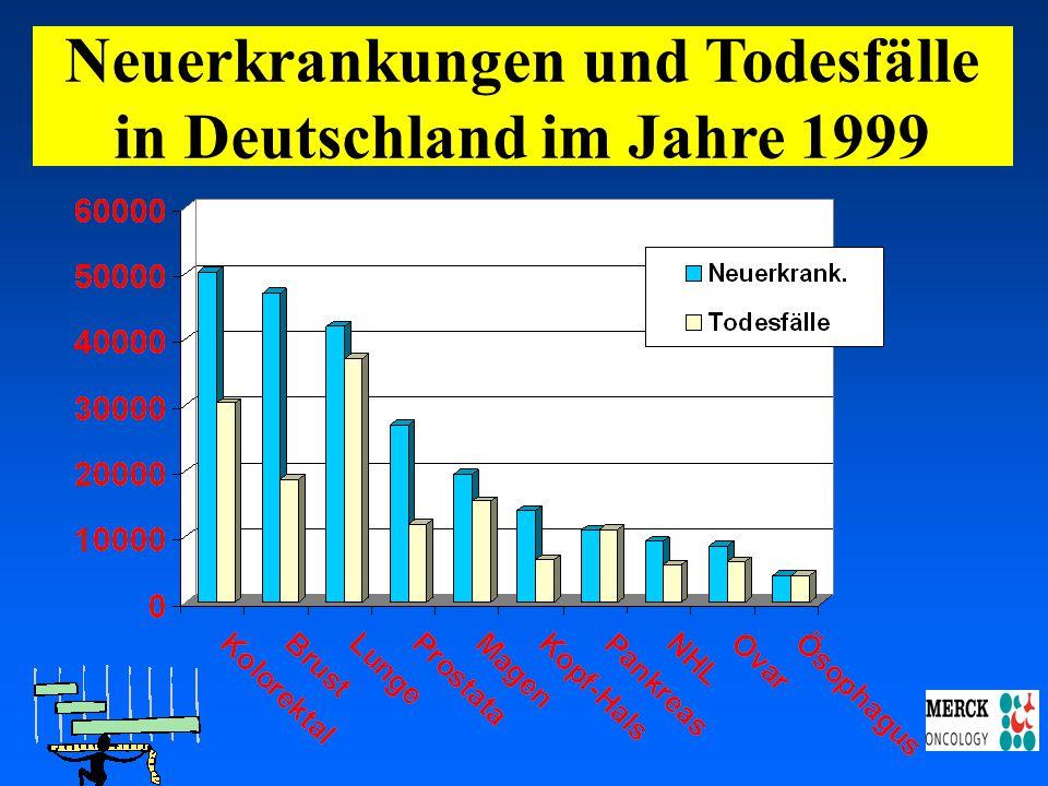03.05.2001 17.00 Uhr s.t. Potsdam: 16.06.2001 GEHE Neuerkrankungen und Todesfälle in Deutschland im Jahre 1999