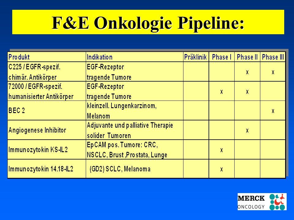 03.05.2001 17.00 Uhr s.t. Potsdam: 16.06.2001 GEHE F&E Onkologie Pipeline: