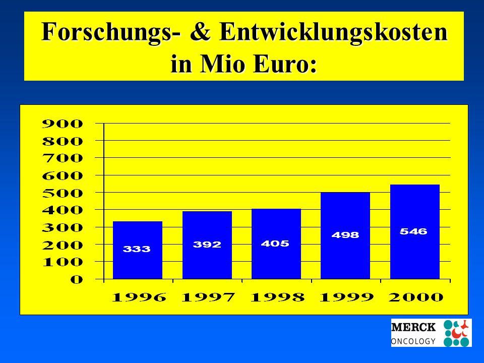 03.05.2001 17.00 Uhr s.t. Potsdam: 16.06.2001 GEHE Forschungs- & Entwicklungskosten in Mio Euro:
