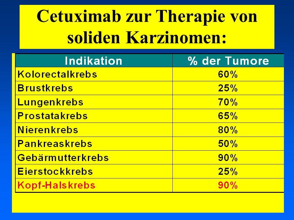 03.05.2001 17.00 Uhr s.t. Potsdam: 16.06.2001 GEHE Cetuximab zur Therapie von soliden Karzinomen: