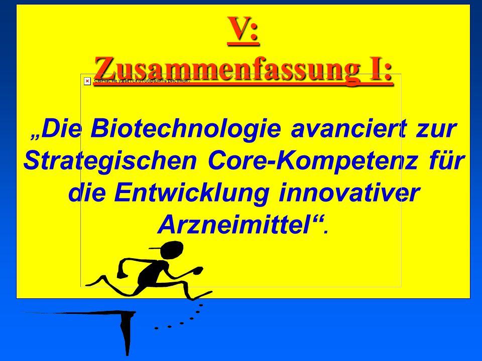 """03.05.2001 17.00 Uhr s.t. Potsdam: 16.06.2001 GEHE V: Zusammenfassung I: """" Die Biotechnologie avanciert zur Strategischen Core-Kompetenz für die Entwi"""