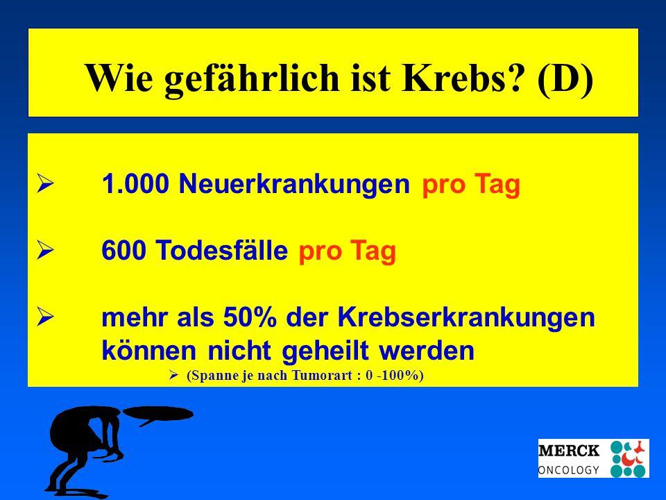 03.05.2001 17.00 Uhr s.t. Potsdam: 16.06.2001 GEHE  1.000 Neuerkrankungen pro Tag  600 Todesfälle pro Tag  mehr als 50% der Krebserkrankungen könne