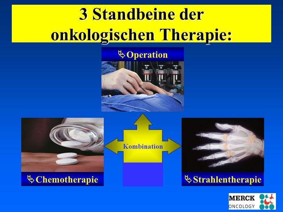 03.05.2001 17.00 Uhr s.t. Potsdam: 16.06.2001 GEHE 3 Standbeine der onkologischen Therapie:  Operation  Chemotherapie  Strahlentherapie Kombination