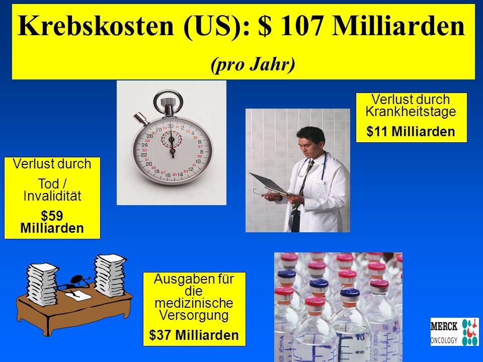 03.05.2001 17.00 Uhr s.t. Potsdam: 16.06.2001 GEHE Verlust durch Tod / Invalidität $59 Milliarden Verlust durch Krankheitstage $11 Milliarden Ausgaben