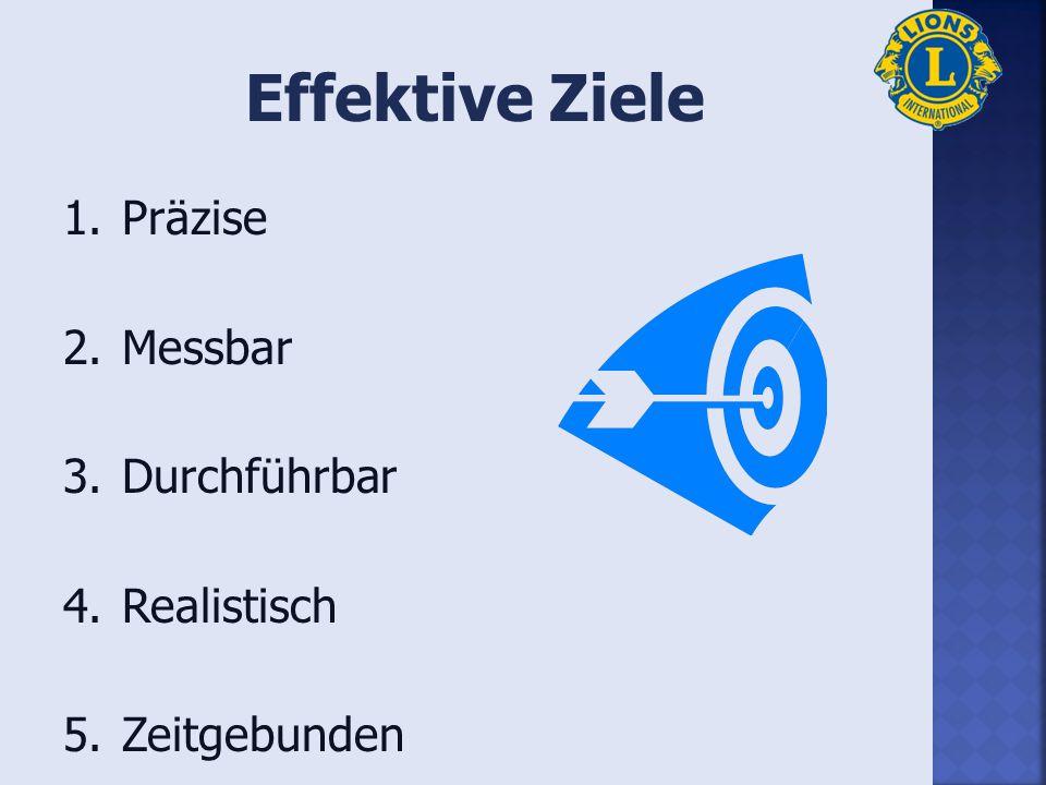 Effektive Ziele 1.Präzise 2.Messbar 3.Durchführbar 4.Realistisch 5.Zeitgebunden