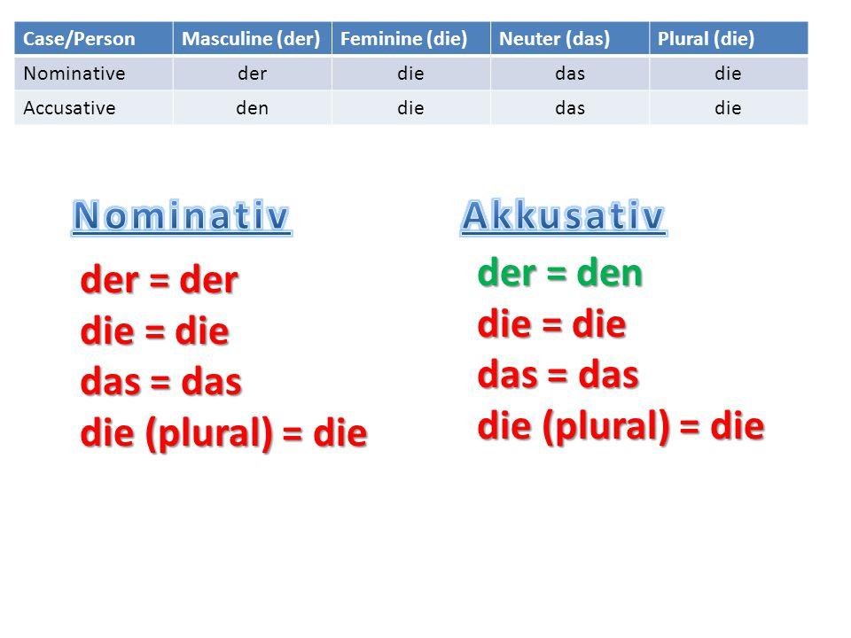 Case/PersonMasculine (der)Feminine (die)Neuter (das)Plural (die) Nominativederdiedasdie Accusativedendiedasdie der = der die = die das = das die (plur
