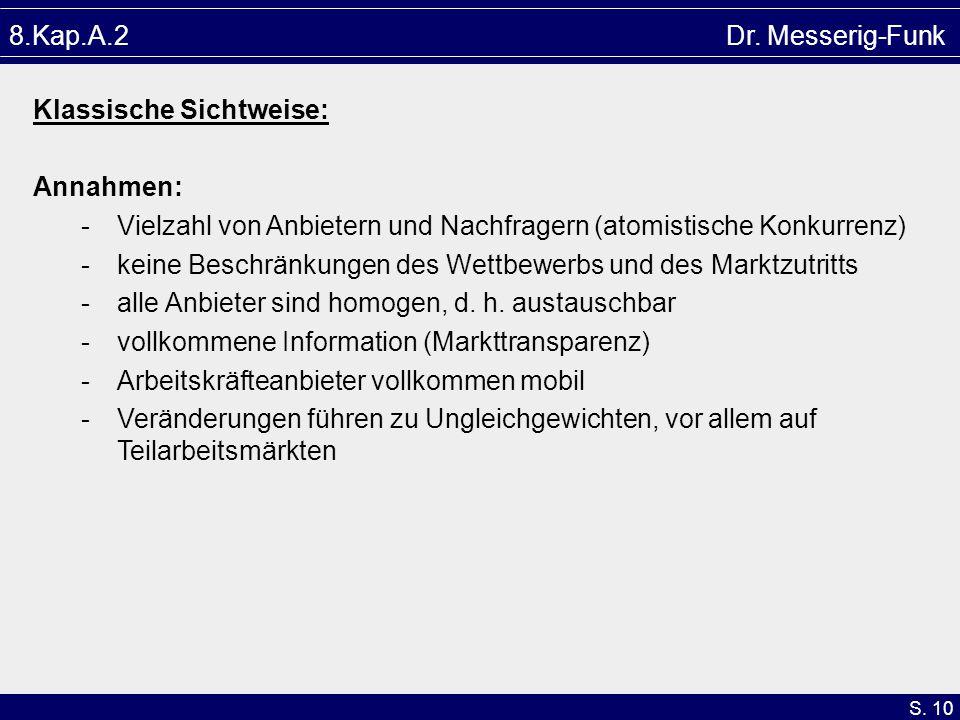S. 10 8.Kap.A.2 Dr. Messerig-Funk Klassische Sichtweise: Annahmen: -Vielzahl von Anbietern und Nachfragern (atomistische Konkurrenz) -keine Beschränku