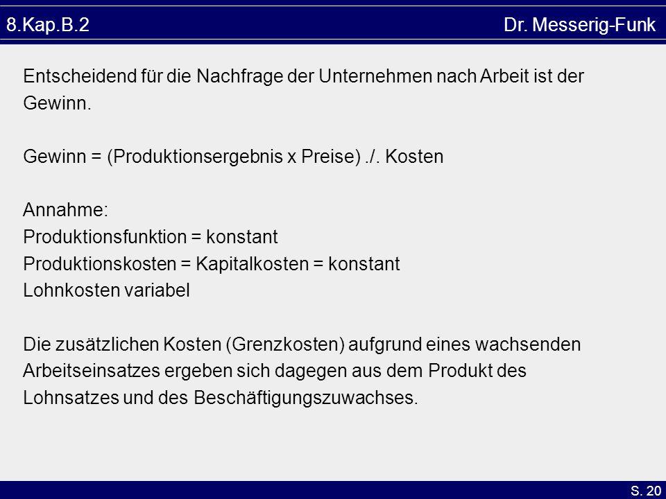 S. 20 8.Kap.B.2 Dr. Messerig-Funk Entscheidend für die Nachfrage der Unternehmen nach Arbeit ist der Gewinn. Gewinn = (Produktionsergebnis x Preise)./