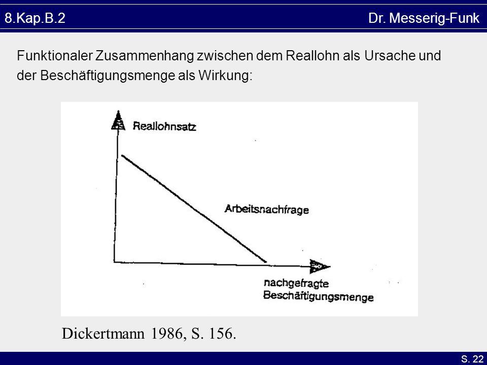 S. 22 Dickertmann 1986, S. 156. 8.Kap.B.2 Dr. Messerig-Funk Funktionaler Zusammenhang zwischen dem Reallohn als Ursache und der Beschäftigungsmenge al
