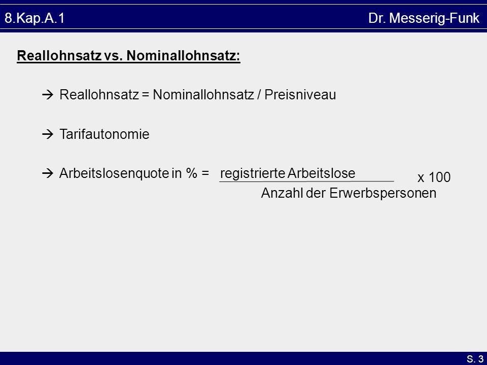 S.24 Gliederung Dr. Messerig-Funk 8.