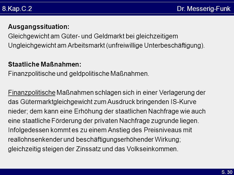 S. 30 8.Kap.C.2 Dr. Messerig-Funk Ausgangssituation: Gleichgewicht am Güter- und Geldmarkt bei gleichzeitigem Ungleichgewicht am Arbeitsmarkt (unfreiw