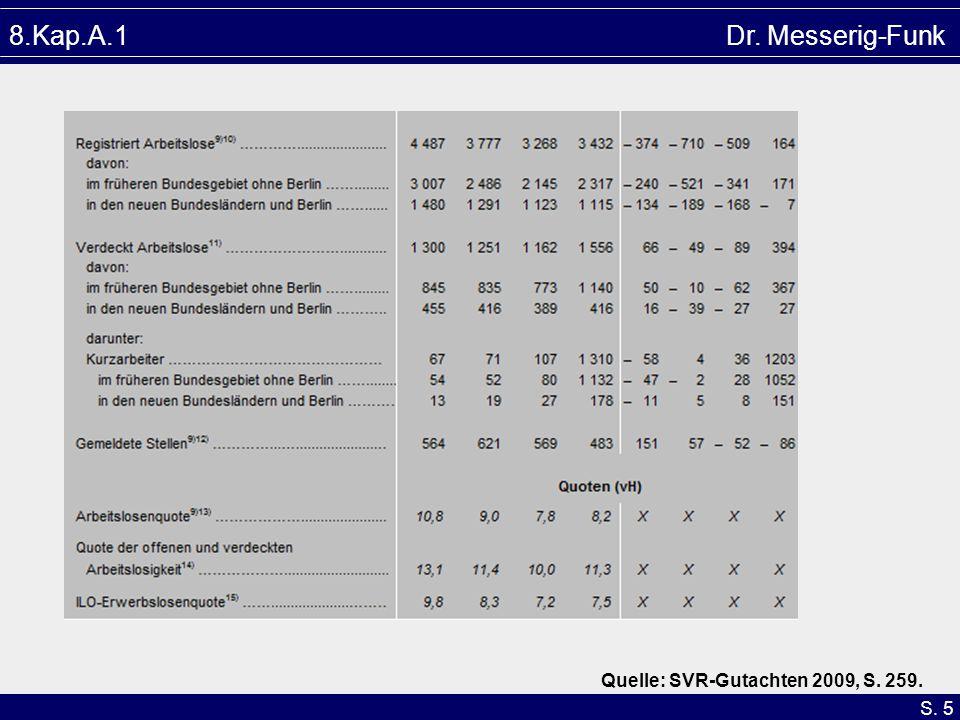 S.16 8.Kap.A.2 Dr.