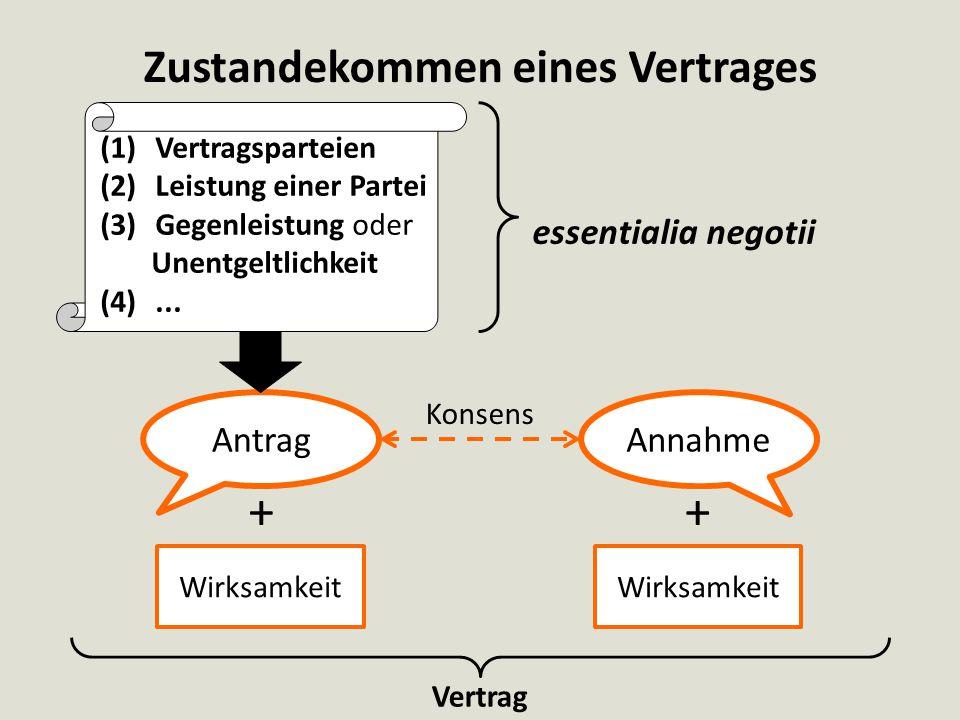 Zustandekommen eines Vertrages (1)Vertragsparteien (2)Leistung einer Partei (3)Gegenleistung oder Unentgeltlichkeit (4)... AntragAnnahme essentialia n