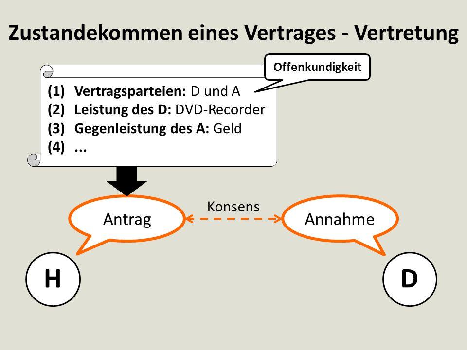 Zustandekommen eines Vertrages - Vertretung (1)Vertragsparteien: D und A (2)Leistung des D: DVD-Recorder (3)Gegenleistung des A: Geld (4)... AntragAnn
