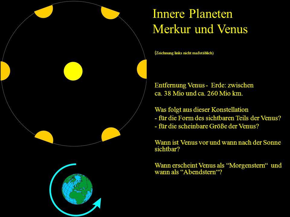 Innere Planeten Merkur und Venus ( Zeichnung links nicht maßstäblich) Entfernung Venus - Erde: zwischen ca. 38 Mio und ca. 260 Mio km. Was folgt aus d