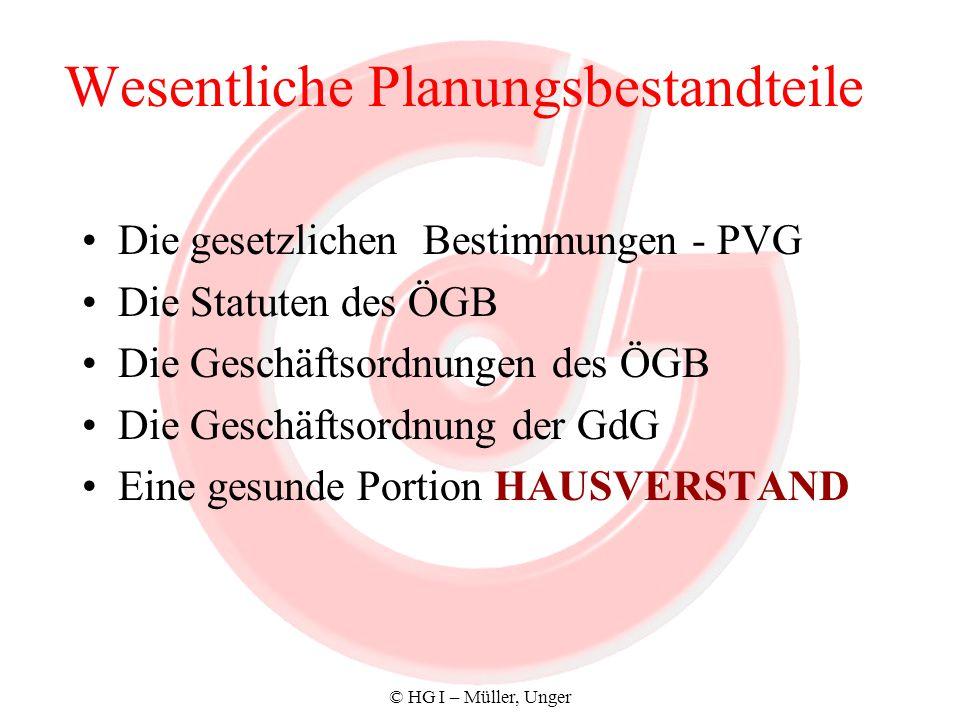 © HG I – Müller, Unger Wesentliche Planungsbestandteile Die gesetzlichen Bestimmungen - PVG Die Statuten des ÖGB Die Geschäftsordnungen des ÖGB Die Ge