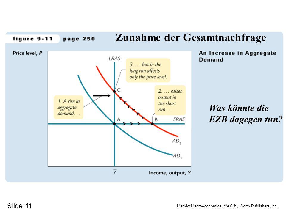 Slide 12 Mankiw:Macroeconomics, 4/e © by Worth Publishers, Inc. Nachteiliger Angebotsschock