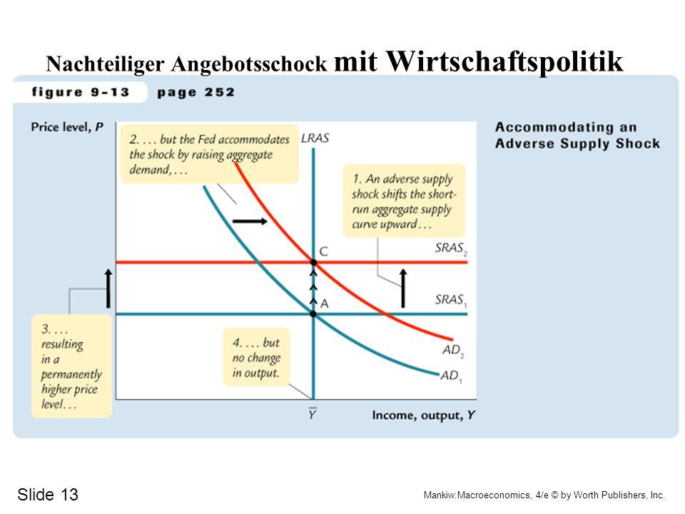 Stabilisierungspolitik II Bei Nachfrageschocks (Verschiebung der AD-Kurve) kann durch Geldpolitik sofort wieder das alte Gleichgewicht erreicht werden.