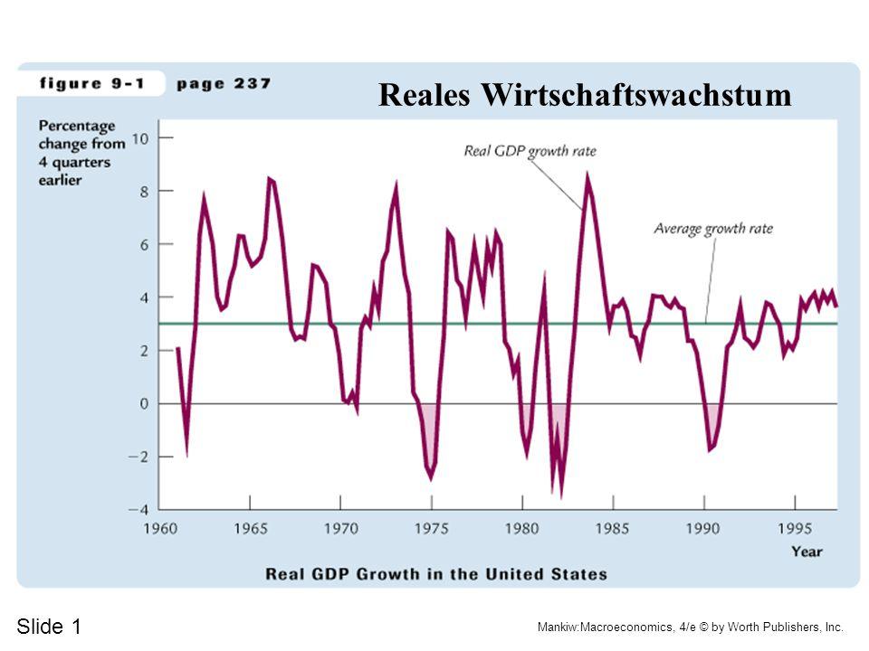 Gesamtnachfrage Beziehung zwischen gesamtwirtschaftlicher Güternachfrage und gesamtwirtschaftlichen Preisniveau Quantitätsgleichung
