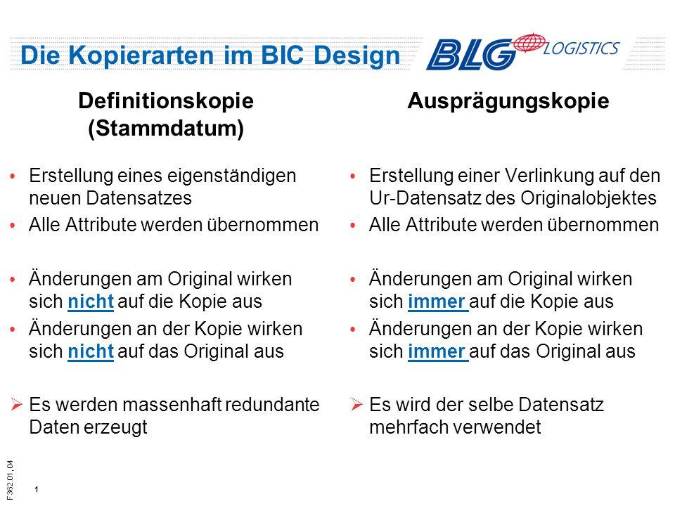 F362.01, 04 Die Kopierarten im BIC Design Definitionskopie (Stammdatum) Erstellung eines eigenständigen neuen Datensatzes Alle Attribute werden überno