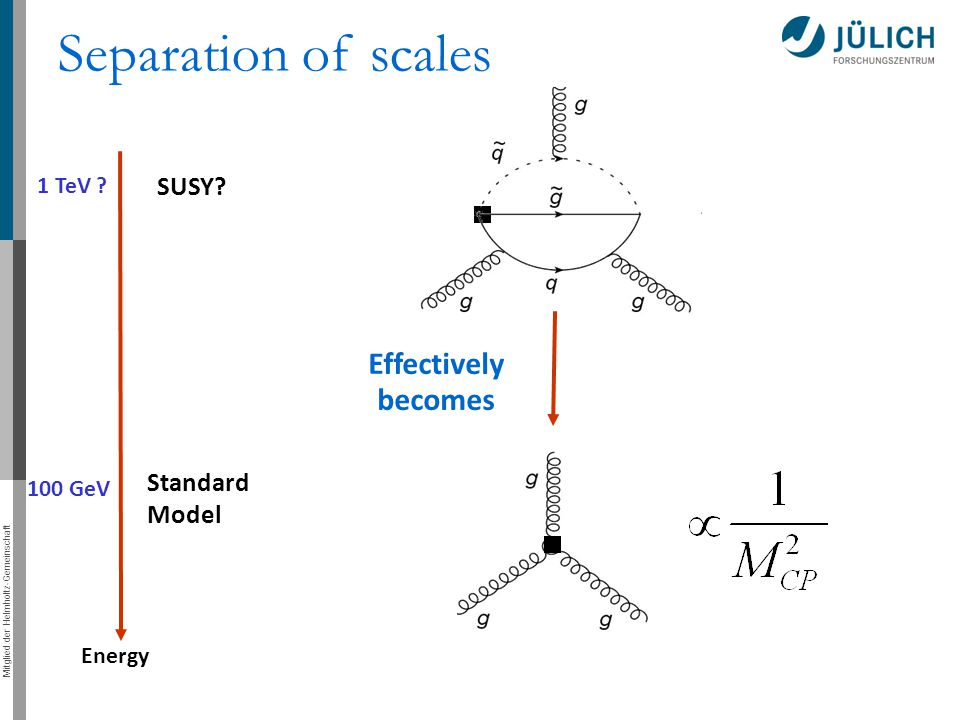 Mitglied der Helmholtz-Gemeinschaft Separation of scales 1 TeV ? SUSY? 100 GeV Standard Model Energy Effectively becomes
