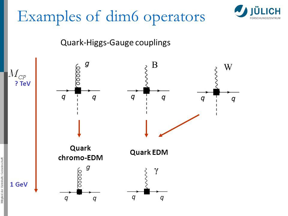 Mitglied der Helmholtz-Gemeinschaft Examples of dim6 operators B W Quark-Higgs-Gauge couplings γ Quark EDM Quark chromo-EDM ? TeV 1 GeV