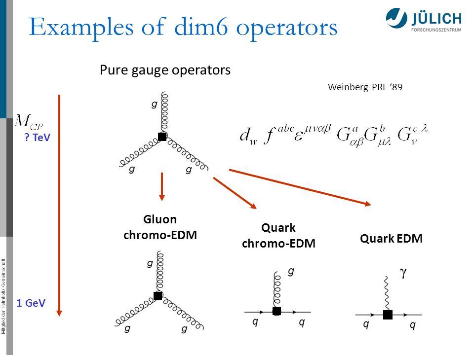 Mitglied der Helmholtz-Gemeinschaft Examples of dim6 operators Pure gauge operators Weinberg PRL '89 Gluon chromo-EDM γ Quark EDM Quark chromo-EDM ? T