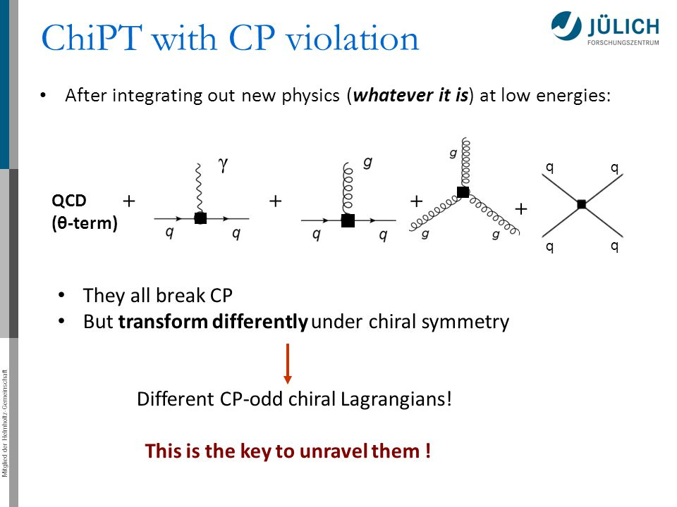 Mitglied der Helmholtz-Gemeinschaft 28 ChiPT with CP violation After integrating out new physics (whatever it is) at low energies: + γ + ++ QCD (θ-ter