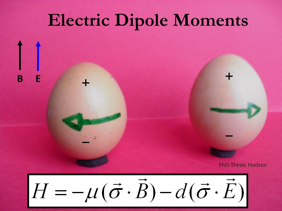 Mitglied der Helmholtz-Gemeinschaft Electric Dipole Moments T/CP + BEBE + PhD Thesis Hudson
