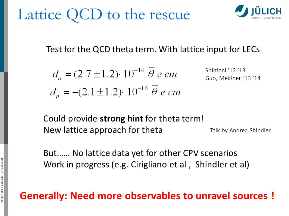 Mitglied der Helmholtz-Gemeinschaft Lattice QCD to the rescue Test for the QCD theta term.