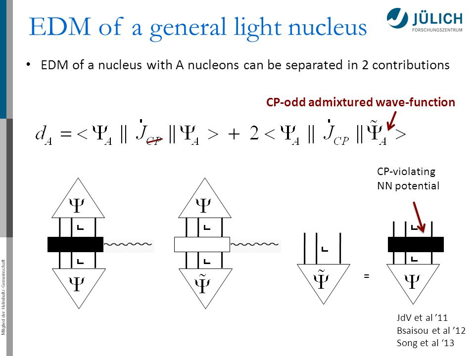Mitglied der Helmholtz-Gemeinschaft EDM of a general light nucleus CP-odd admixtured wave-function = CP-violating NN potential EDM of a nucleus with A nucleons can be separated in 2 contributions JdV et al '11 Bsaisou et al '12 Song et al '13