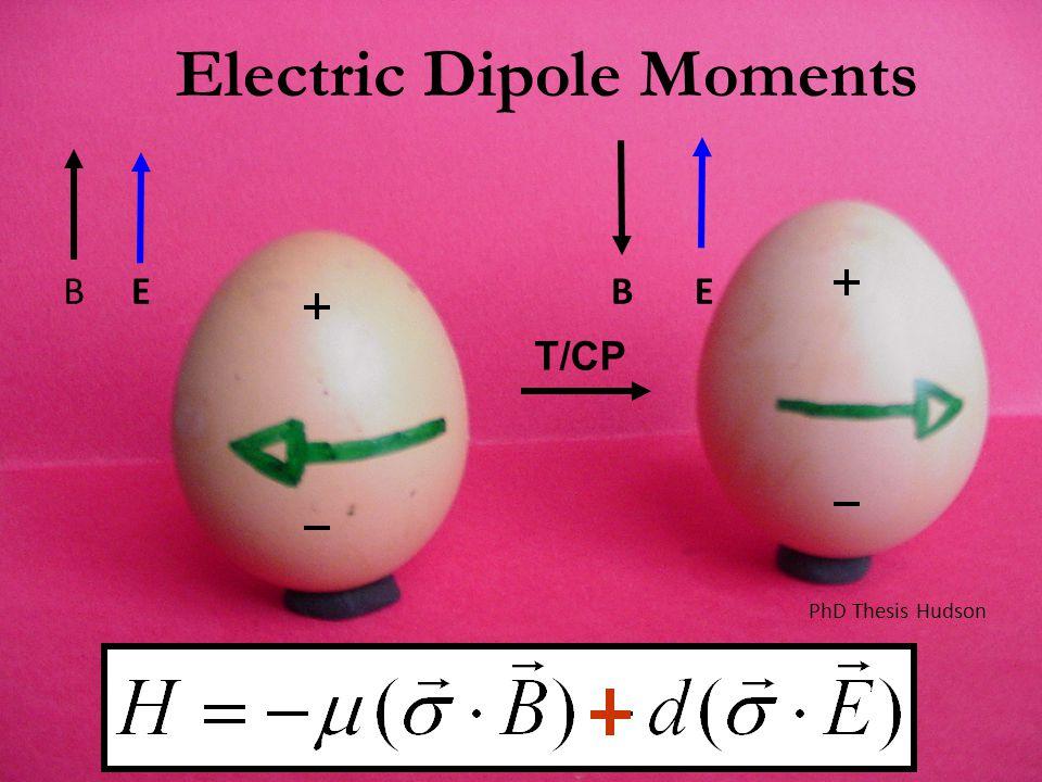 Mitglied der Helmholtz-Gemeinschaft EDM's in the Standard Model Electroweak CP-violation Nobel prize for predicting third generation Highly Suppressed Pospelov, Ritz (2005)