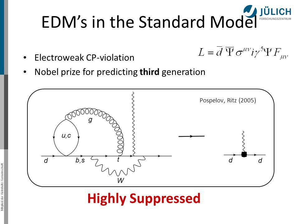 Mitglied der Helmholtz-Gemeinschaft EDM's in the Standard Model Electroweak CP-violation Nobel prize for predicting third generation Highly Suppressed