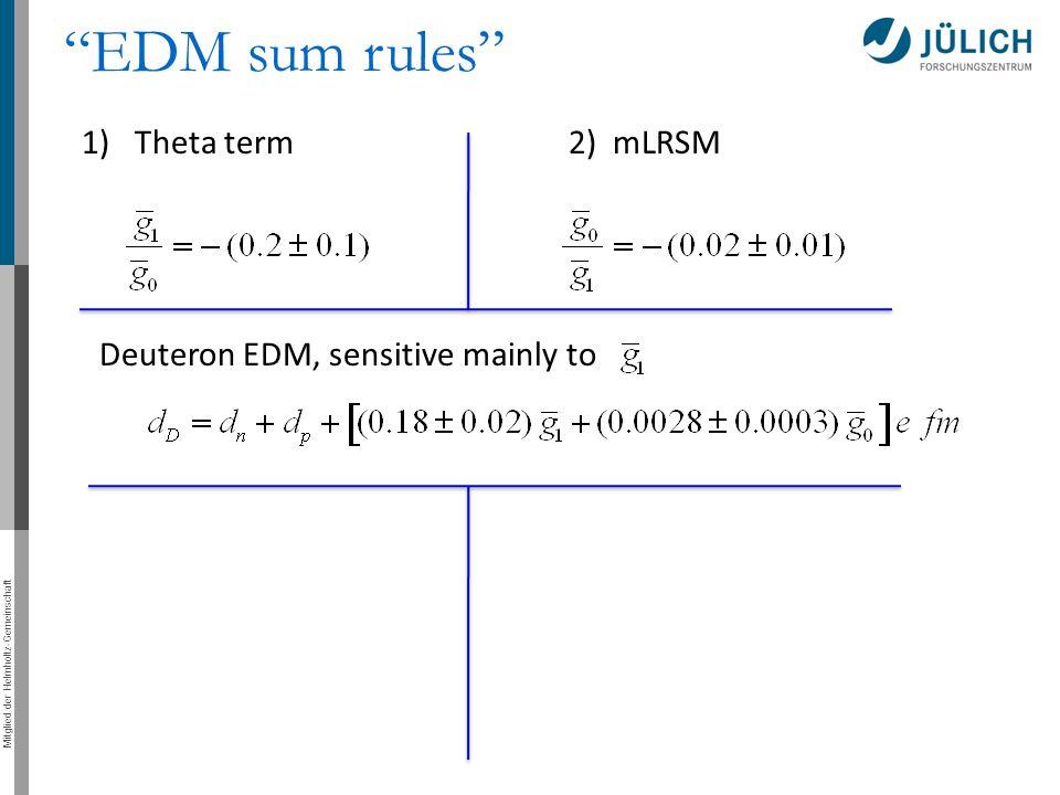 "Mitglied der Helmholtz-Gemeinschaft 1)Theta term 2) mLRSM Deuteron EDM, sensitive mainly to ""EDM sum rules"""