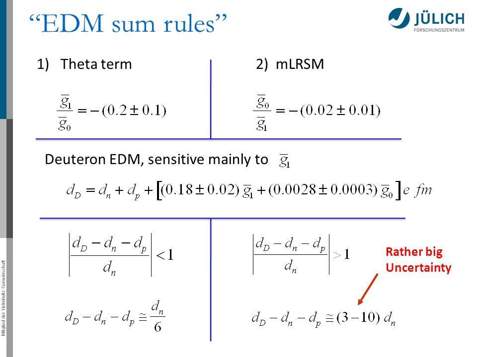"Mitglied der Helmholtz-Gemeinschaft ""EDM sum rules"" 1)Theta term 2) mLRSM Deuteron EDM, sensitive mainly to Rather big Uncertainty"