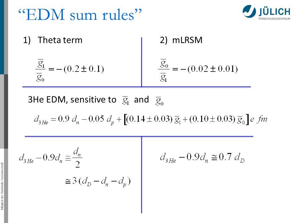 "Mitglied der Helmholtz-Gemeinschaft 1)Theta term 2) mLRSM 3He EDM, sensitive to and ""EDM sum rules"""